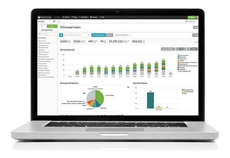 Sharpspring Marketing Dashboard CRM